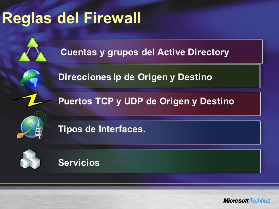 Reglas del Firewall Cuentas y grupos del Active Directory Direcciones Ip de Origen y Destino Tipos de Interfaces. Puertos TCP y UDP de Origen y Destin