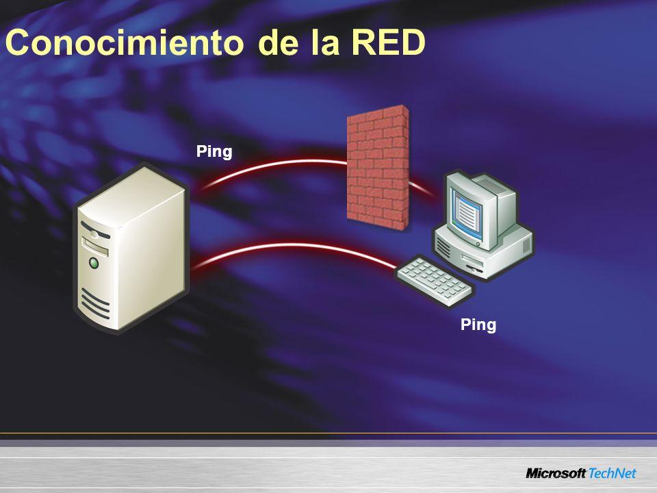 Conocimiento de la RED Ping
