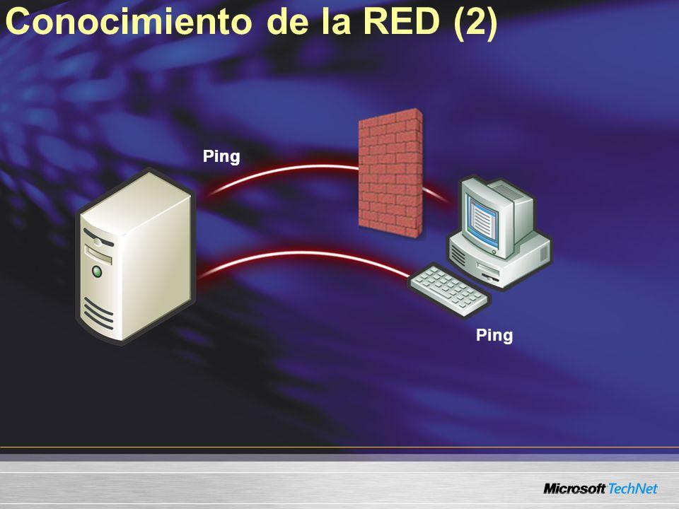 Conocimiento de la RED (2) Ping