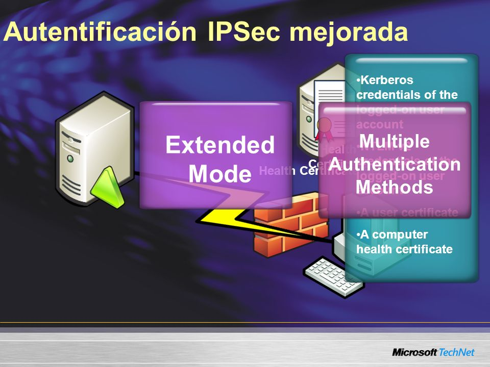 Health Certificate Server Autentificación IPSec mejorada Health Certificate Extended Mode Kerberos credentials of the logged-on user account NTLM v2 c