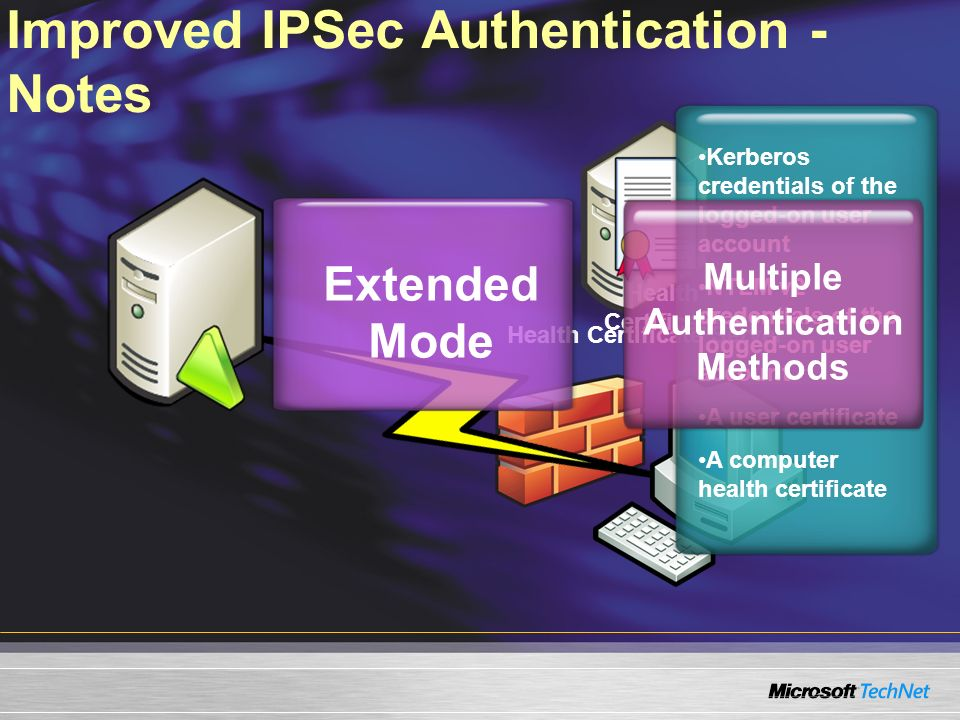 Health Certificate Server Improved IPSec Authentication - Notes Health Certificate Extended Mode Kerberos credentials of the logged-on user account NT