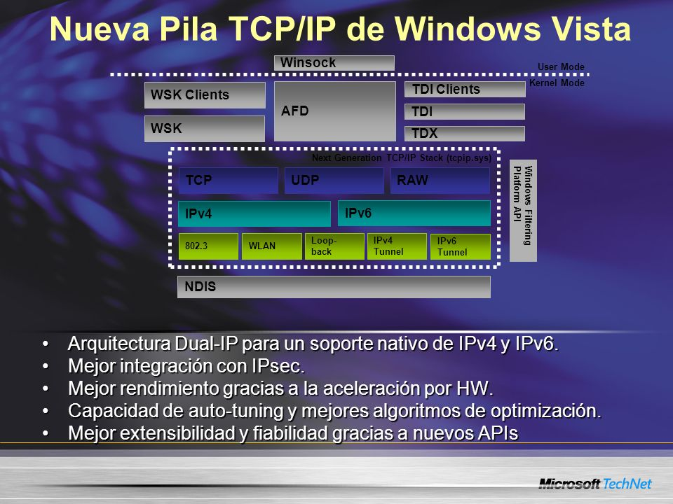 Nueva Pila TCP/IP de Windows Vista Windows Filtering Platform API IPv4 802.3 WSK WSK Clients TDI Clients NDIS WLAN Loop- back IPv4 Tunnel IPv6 Tunnel