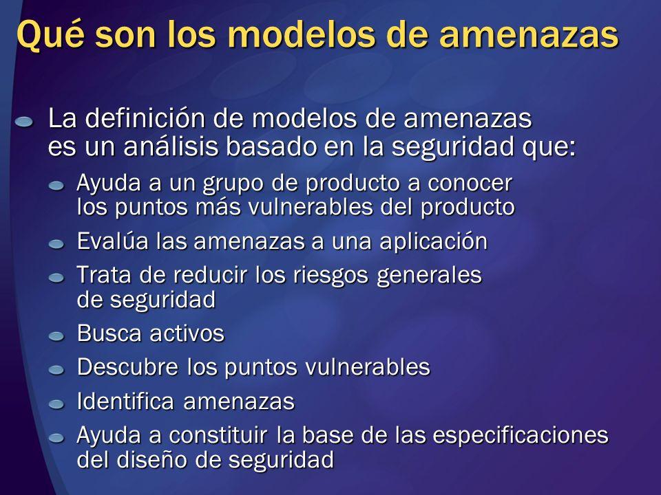 Qué son los modelos de amenazas La definición de modelos de amenazas es un análisis basado en la seguridad que: Ayuda a un grupo de producto a conocer
