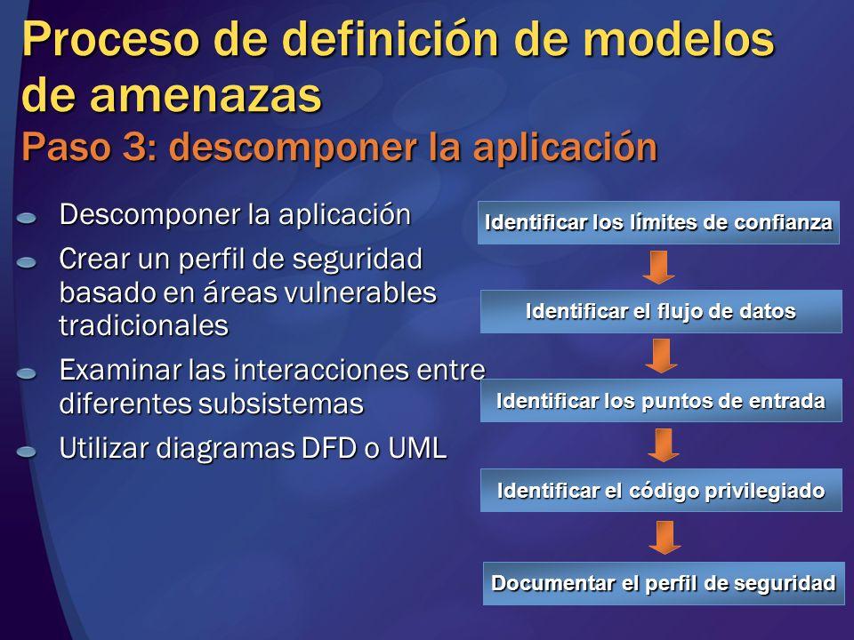 Proceso de definición de modelos de amenazas Paso 3: descomponer la aplicación Descomponer la aplicación Crear un perfil de seguridad basado en áreas