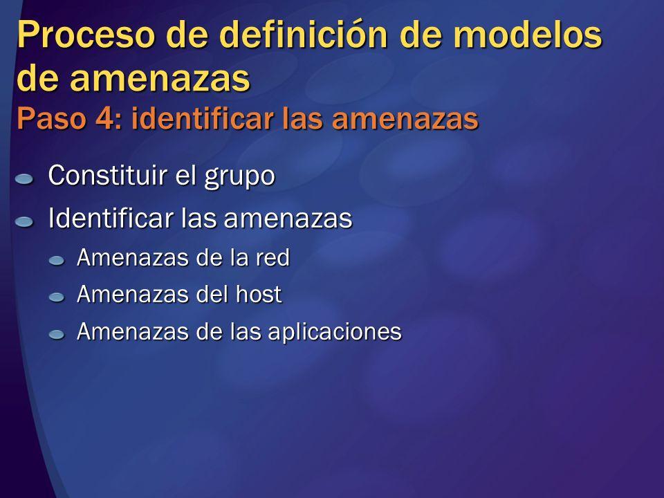 Proceso de definición de modelos de amenazas Paso 4: identificar las amenazas Constituir el grupo Identificar las amenazas Amenazas de la red Amenazas
