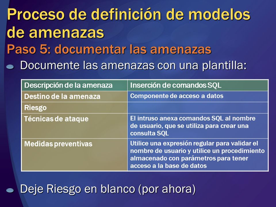 Proceso de definición de modelos de amenazas Paso 5: documentar las amenazas Documente las amenazas con una plantilla: Deje Riesgo en blanco (por ahor