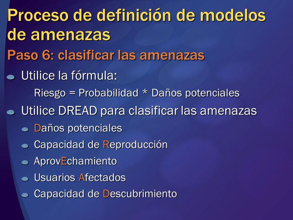 Proceso de definición de modelos de amenazas Paso 6: clasificar las amenazas Utilice la fórmula: Riesgo = Probabilidad * Daños potenciales Utilice DRE