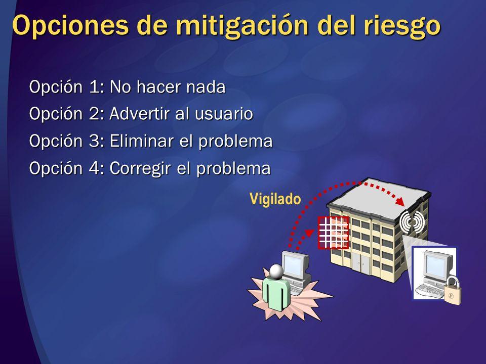 Opciones de mitigación del riesgo Opción 1: No hacer nada Opción 2: Advertir al usuario Opción 3: Eliminar el problema Opción 4: Corregir el problema