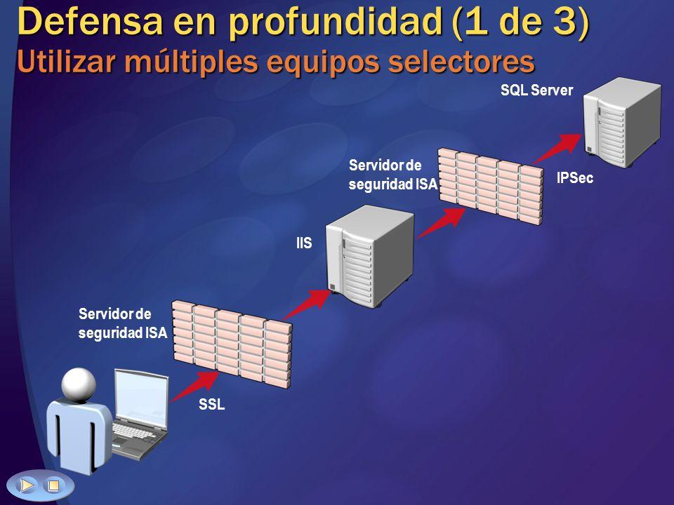 Defensa en profundidad (1 de 3) Utilizar múltiples equipos selectores SSL Servidor de seguridad ISA IIS SQL Server Servidor de seguridad ISA IPSec