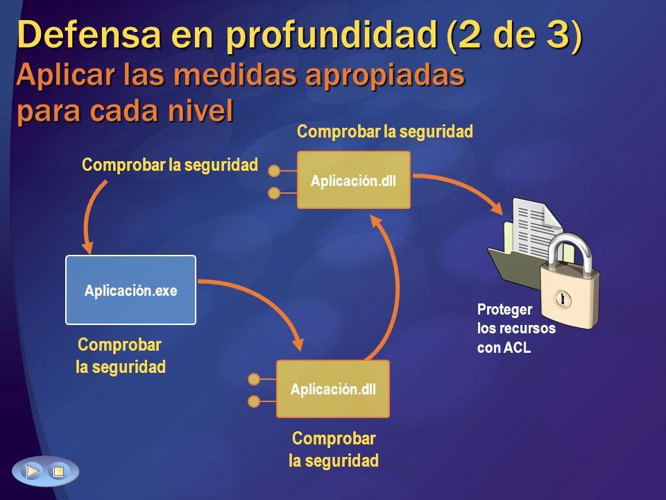 Defensa en profundidad (2 de 3) Aplicar las medidas apropiadas para cada nivel Comprobar la seguridad Aplicación.dll Aplicación.exe Comprobar la segur
