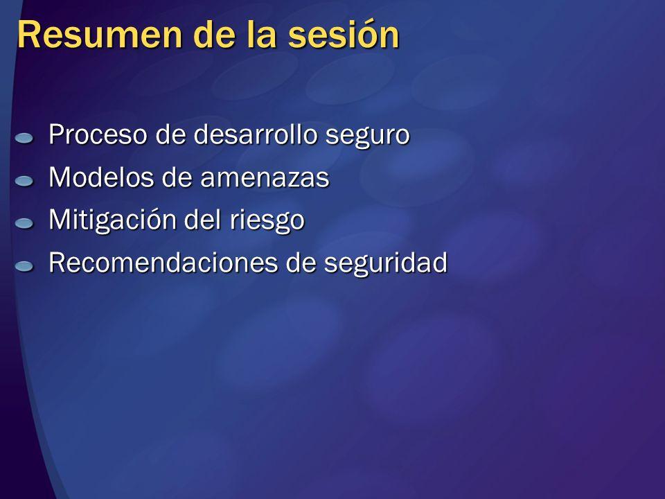Resumen de la sesión Proceso de desarrollo seguro Modelos de amenazas Mitigación del riesgo Recomendaciones de seguridad
