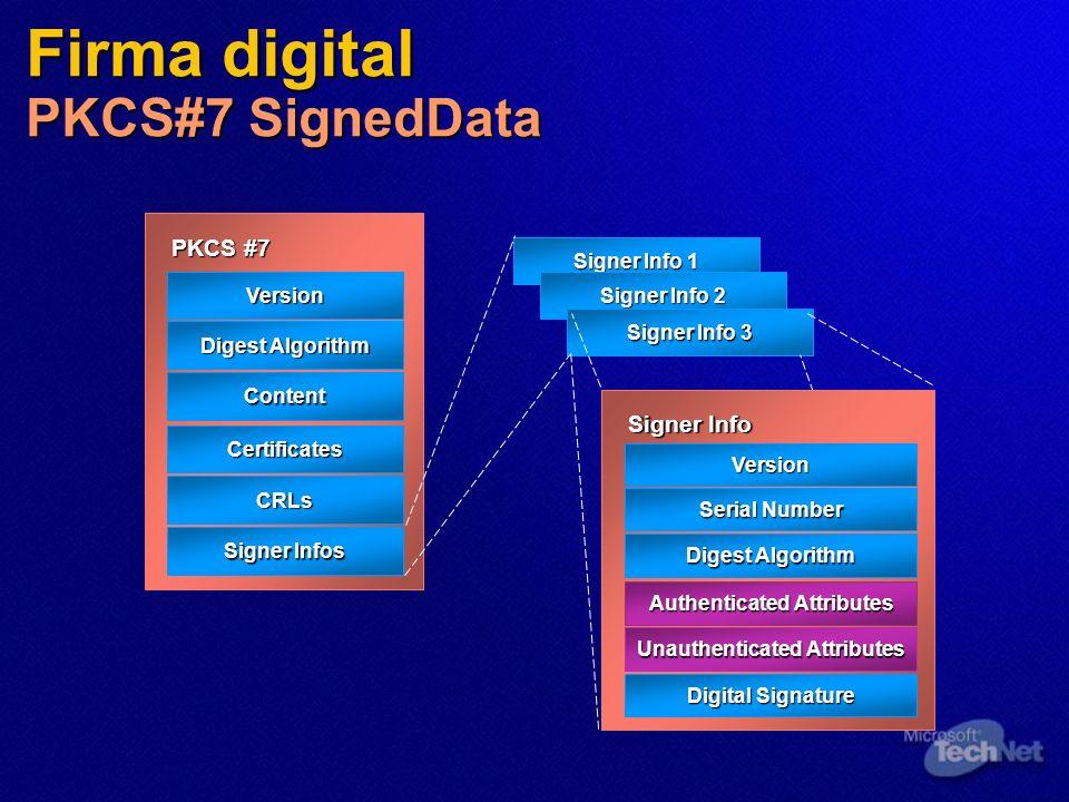 Firma digital PKCS#7 SignedData PKCS #7 Version Digest Algorithm Content Certificates CRLs Signer Infos Signer Info 1 Signer Info 2 Signer Info 3 Sign