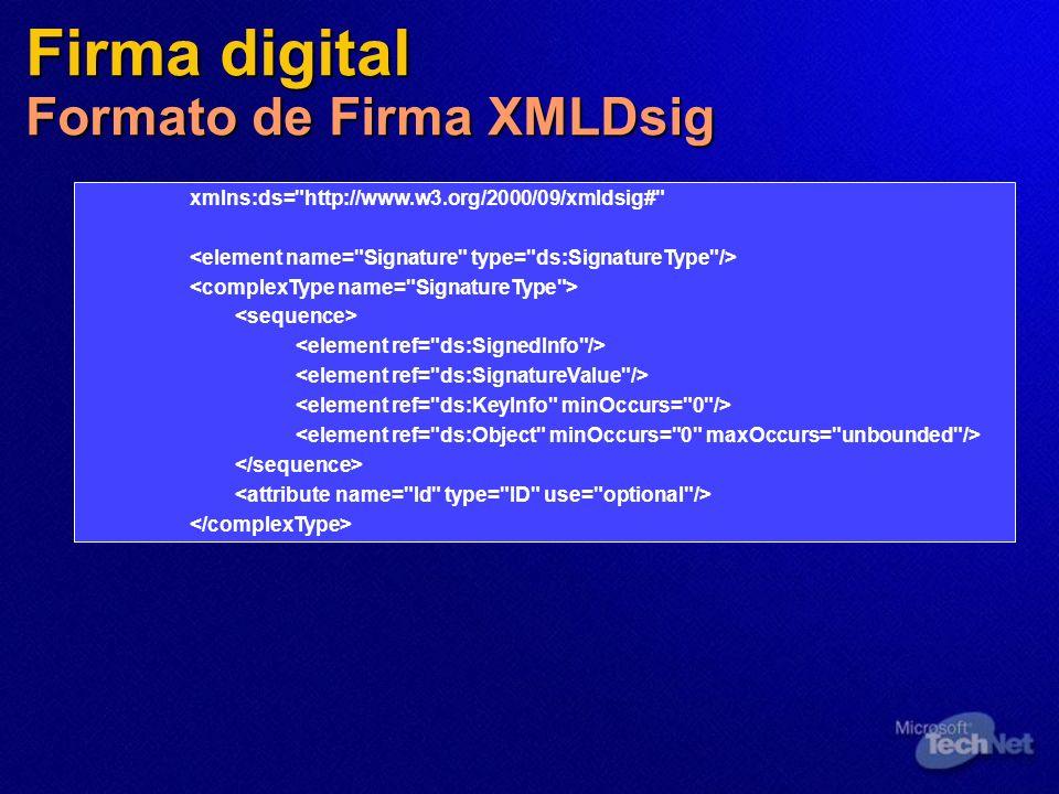 Firma digital Formato de Firma XMLDsig xmlns:ds=
