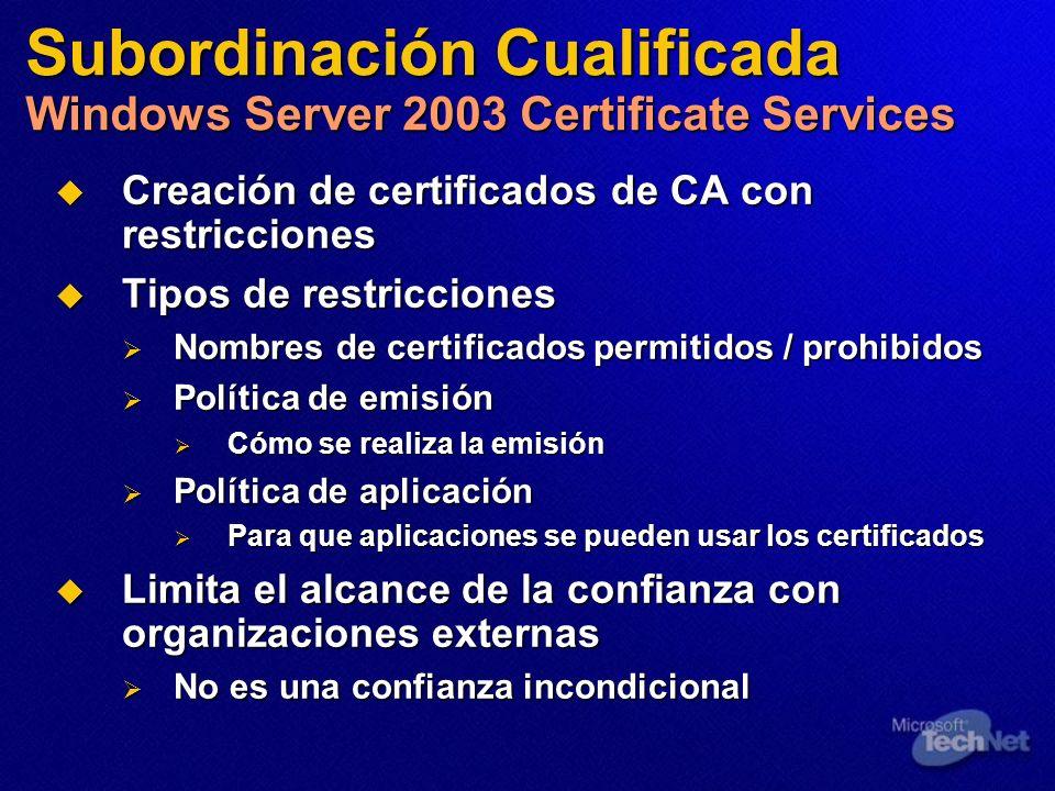 Creación de certificados de CA con restricciones Creación de certificados de CA con restricciones Tipos de restricciones Tipos de restricciones Nombre