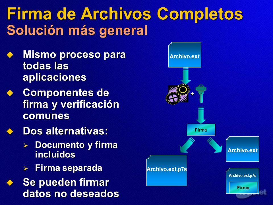 Firma de Archivos Completos Solución más general Mismo proceso para todas las aplicaciones Mismo proceso para todas las aplicaciones Componentes de fi