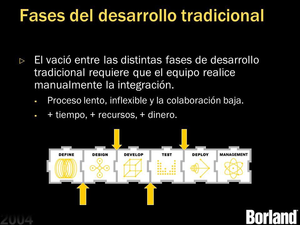 Fases del desarrollo tradicional El vació entre las distintas fases de desarrollo tradicional requiere que el equipo realice manualmente la integració