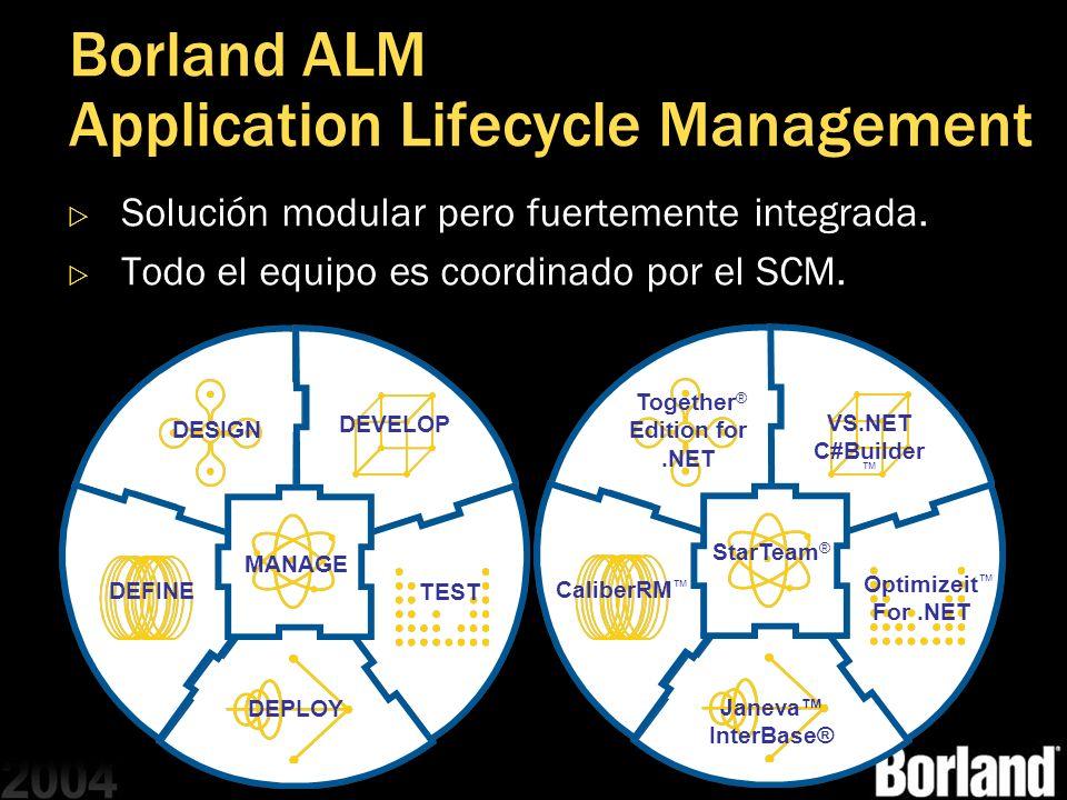 Borland ALM Application Lifecycle Management Solución modular pero fuertemente integrada. Todo el equipo es coordinado por el SCM. Together ® Edition