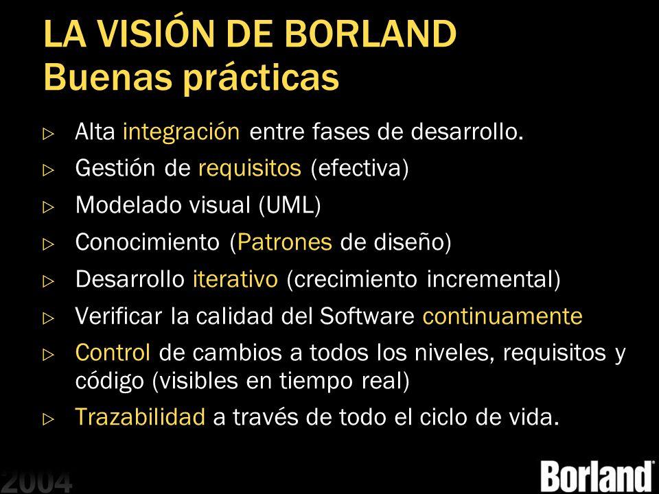 LA VISIÓN DE BORLAND Buenas prácticas Alta integración entre fases de desarrollo. Gestión de requisitos (efectiva) Modelado visual (UML) Conocimiento