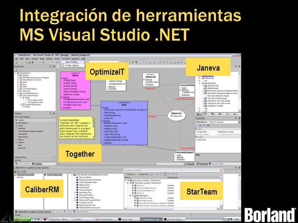 Integración de herramientas MS Visual Studio.NET Together CaliberRM StarTeam OptimizeIT Janeva