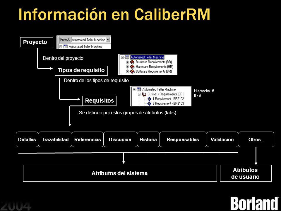 Información en CaliberRM Dentro del proyecto Hierarchy # ID # Atributos de usuario Atributos del sistema Proyecto Tipos de requisito Dentro de los tip