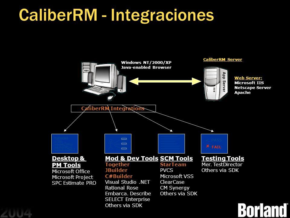 CaliberRM - Integraciones Windows NT/2000/XP Java-enabled Browser Mod & Dev Tools Together JBuilder C#Builder Visual Studio.NET Rational Rose Embarca.