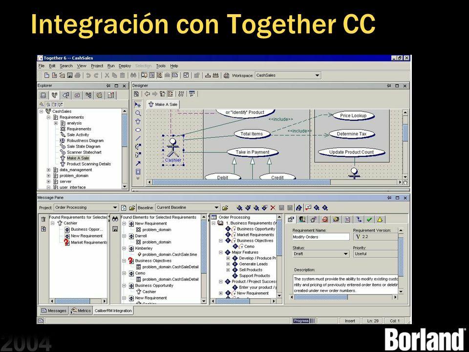 Integración con Together CC