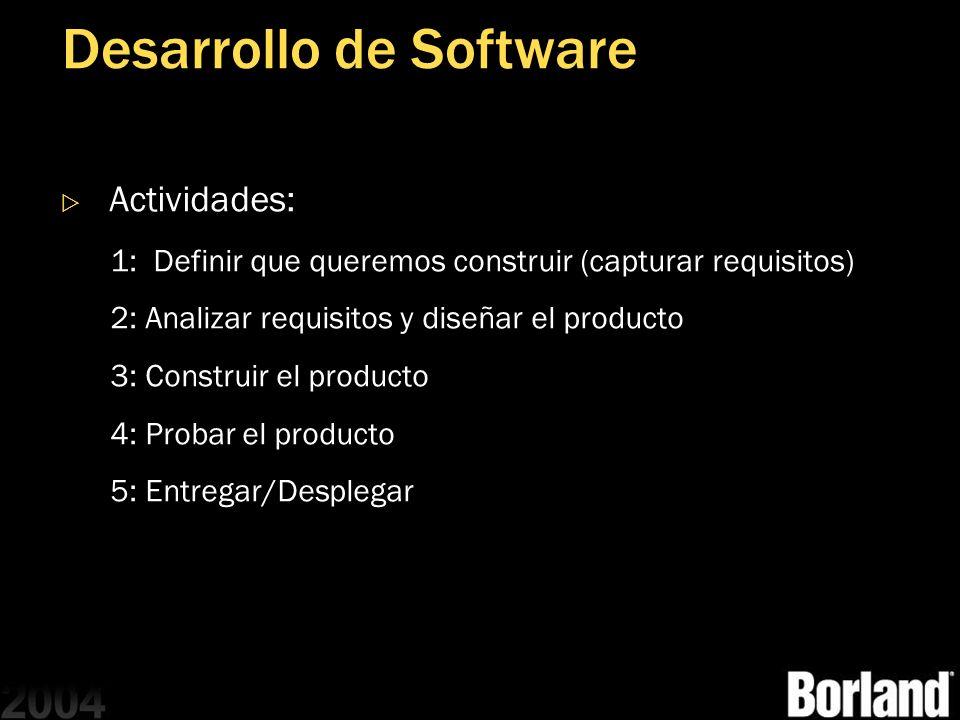 Desarrollo de Software Actividades: 1: Definir que queremos construir (capturar requisitos) 2: Analizar requisitos y diseñar el producto 3: Construir