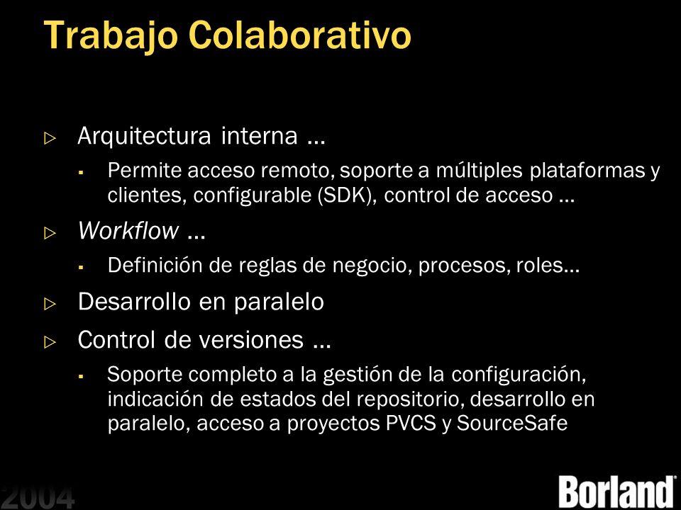 Trabajo Colaborativo Arquitectura interna … Permite acceso remoto, soporte a múltiples plataformas y clientes, configurable (SDK), control de acceso …