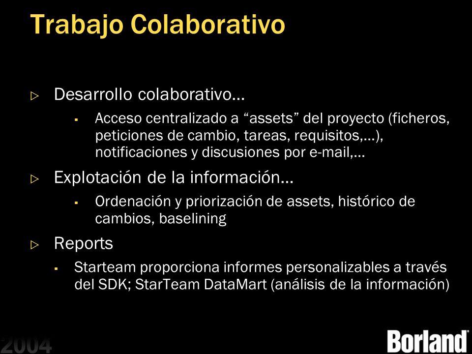 Trabajo Colaborativo Desarrollo colaborativo… Acceso centralizado a assets del proyecto (ficheros, peticiones de cambio, tareas, requisitos,…), notifi