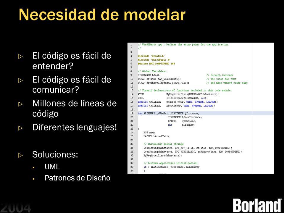 Necesidad de modelar El código es fácil de entender? El código es fácil de comunicar? Millones de líneas de código Diferentes lenguajes! Soluciones: U