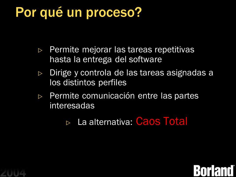 Por qué un proceso? Permite mejorar las tareas repetitivas hasta la entrega del software Dirige y controla de las tareas asignadas a los distintos per