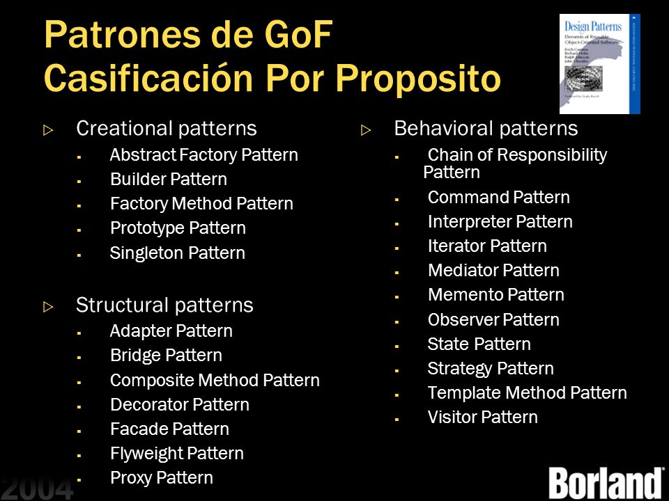 Patrones de GoF Casificación Por Proposito Creational patterns Abstract Factory Pattern Builder Pattern Factory Method Pattern Prototype Pattern Singleton Pattern Structural patterns Adapter Pattern Bridge Pattern Composite Method Pattern Decorator Pattern Facade Pattern Flyweight Pattern Proxy Pattern Behavioral patterns Chain of Responsibility Pattern Command Pattern Interpreter Pattern Iterator Pattern Mediator Pattern Memento Pattern Observer Pattern State Pattern Strategy Pattern Template Method Pattern Visitor Pattern