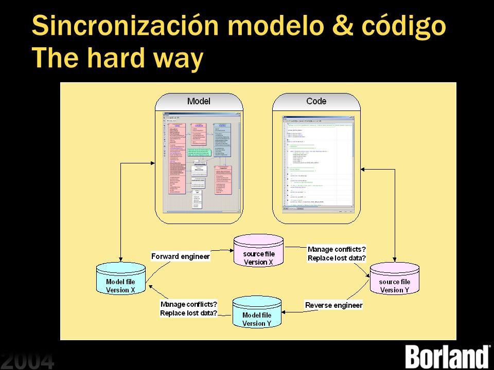 Sincronización modelo & código The hard way