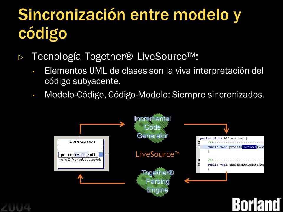 Sincronización entre modelo y código Tecnología Together® LiveSource: Elementos UML de clases son la viva interpretación del código subyacente. Modelo