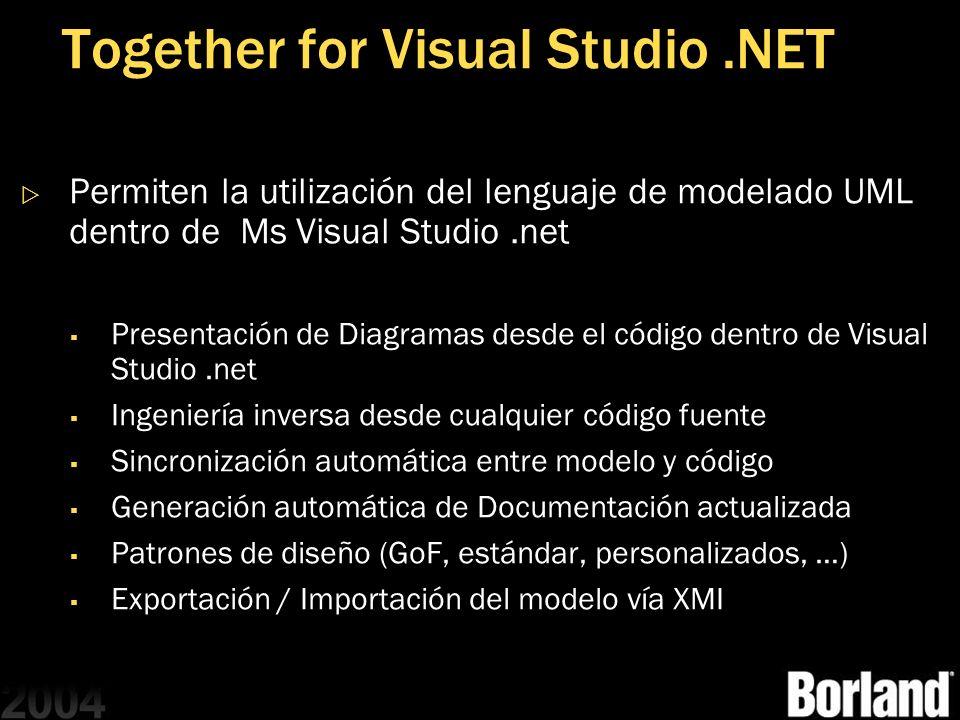 Together for Visual Studio.NET Permiten la utilización del lenguaje de modelado UML dentro de Ms Visual Studio.net Presentación de Diagramas desde el