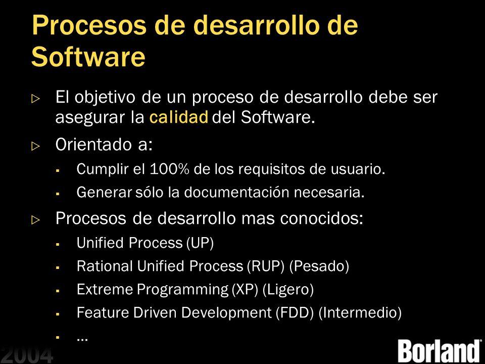 Procesos de desarrollo de Software El objetivo de un proceso de desarrollo debe ser asegurar la calidad del Software. Orientado a: Cumplir el 100% de
