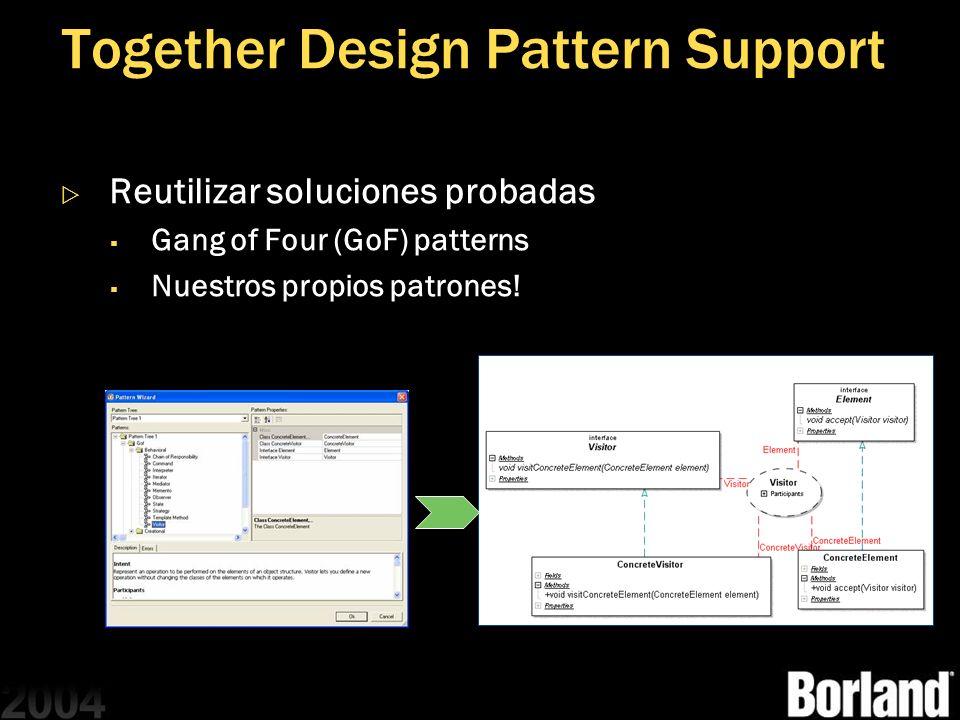 Together Design Pattern Support Reutilizar soluciones probadas Gang of Four (GoF) patterns Nuestros propios patrones!