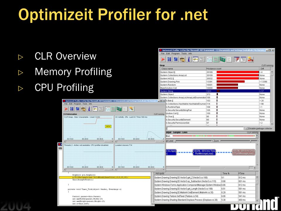 Optimizeit Profiler for.net CLR Overview Memory Profiling CPU Profiling