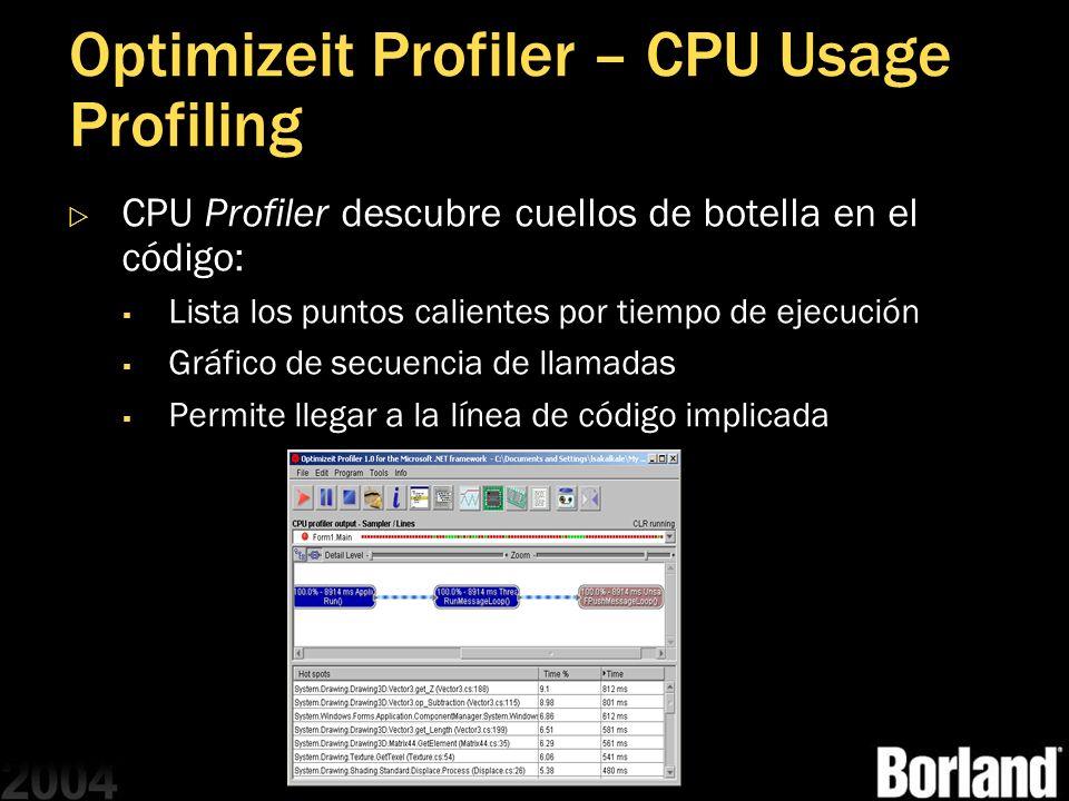 Optimizeit Profiler – CPU Usage Profiling CPU Profiler descubre cuellos de botella en el código: Lista los puntos calientes por tiempo de ejecución Gr