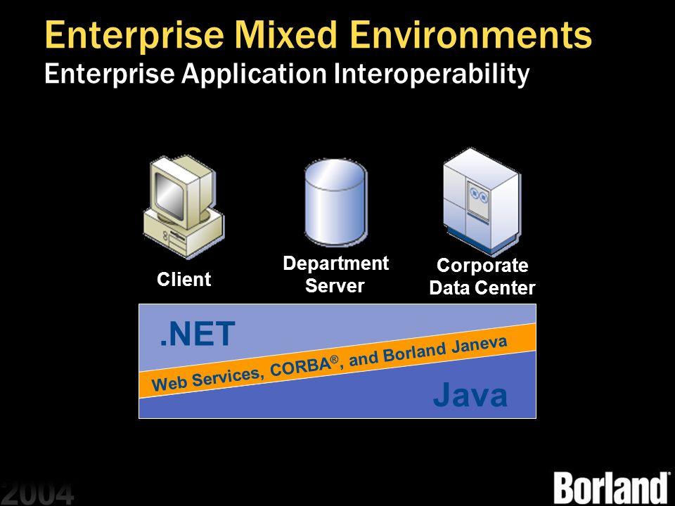 Enterprise Mixed Environments Enterprise Application Interoperability Client Department Server Corporate Data Center.NET Java Web Services, CORBA ®, a