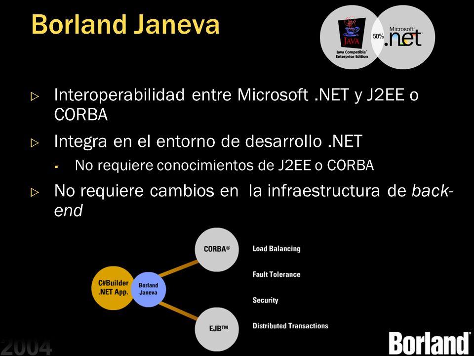 Borland Janeva Interoperabilidad entre Microsoft.NET y J2EE o CORBA Integra en el entorno de desarrollo.NET No requiere conocimientos de J2EE o CORBA