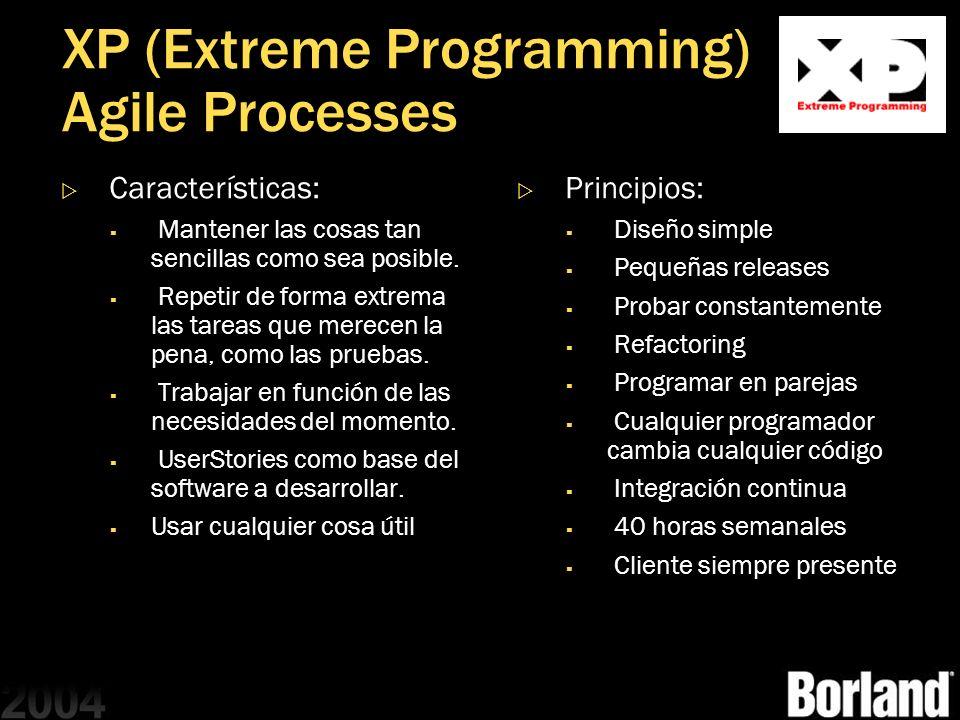 XP (Extreme Programming) Agile Processes Características: Mantener las cosas tan sencillas como sea posible. Repetir de forma extrema las tareas que m