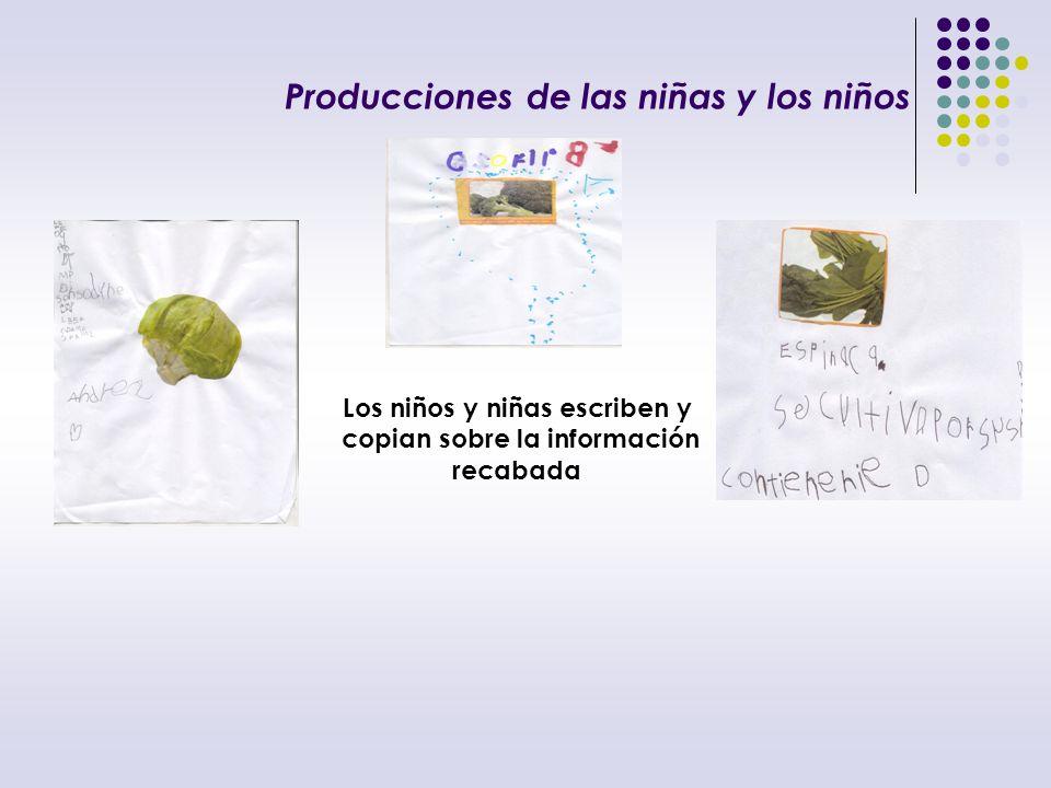 Producciones de los niños y las niñas hechas en la computadora.