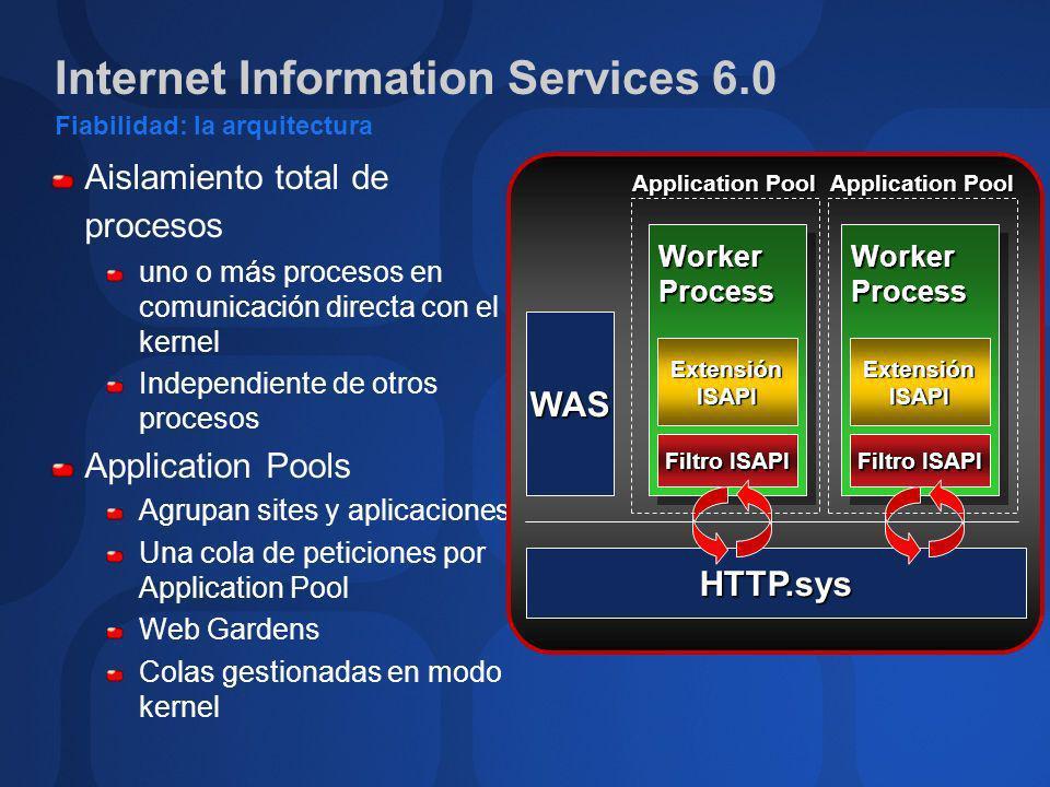 Internet Information Services 6.0 Application Pools Podemos tener uno o más Cada uno servido por uno o más W3WP.exe Cada W3WP.exe solo sirve un pool Peticiones redirigidas al pool por HTTP.sys Podemos aislar las aplicaciones Web basándonos: En sitio/cliente En la funcionalidad En la fiabilidad