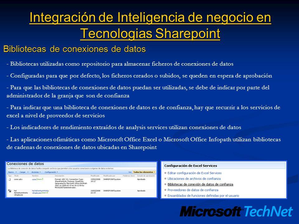 Integración de Inteligencia de negocio en Tecnologias Sharepoint Bibliotecas de conexiones de datos - Bibliotecas utilizadas como repositorio para alm
