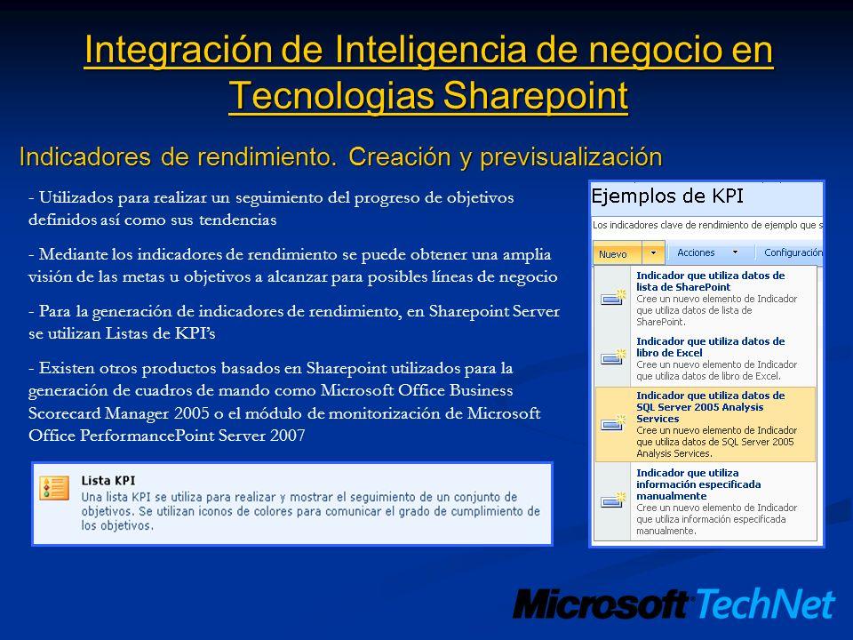 Integración de Inteligencia de negocio en Tecnologias Sharepoint Indicadores de rendimiento. Creación y previsualización - Utilizados para realizar un