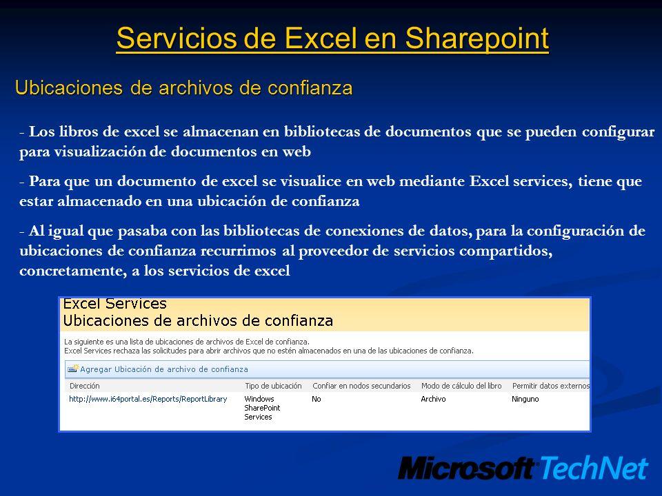 Servicios de Excel en Sharepoint Ubicaciones de archivos de confianza - Los libros de excel se almacenan en bibliotecas de documentos que se pueden co