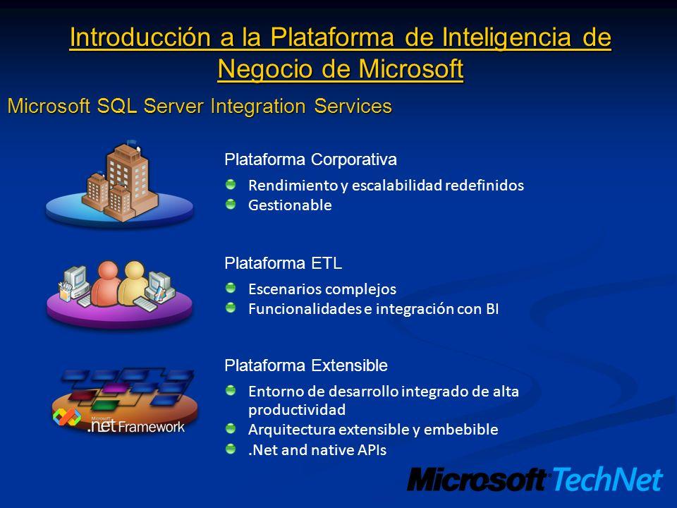 Introducción a la Plataforma de Inteligencia de Negocio de Microsoft Microsoft SQL Server Integration Services Plataforma ETL Escenarios complejos Fun