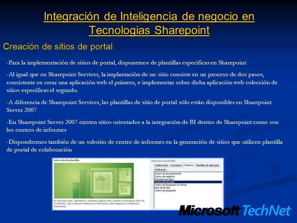 Integración de Inteligencia de negocio en Tecnologias Sharepoint Creación de sitios de portal -Para la implementación de sitios de portal, disponemos