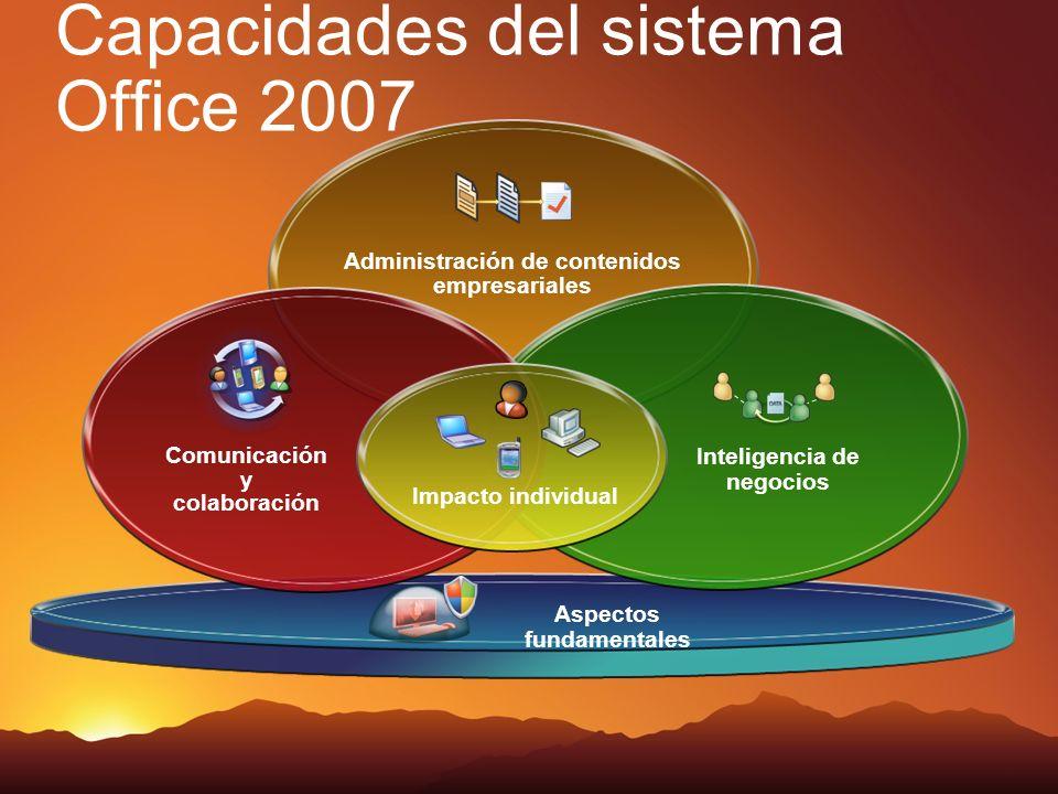 Capacidades del sistema Office 2007 Aspectos fundamentales Administración de contenidos empresariales Inteligencia de negocios Comunicación y colaboración Impacto individual